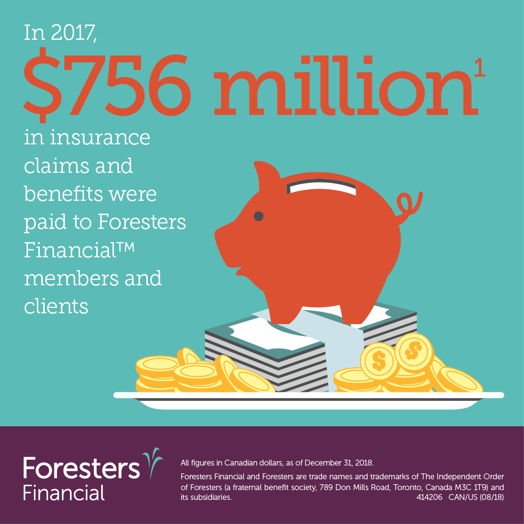 NEW repriced SMART Universal Life || Foresters Financial